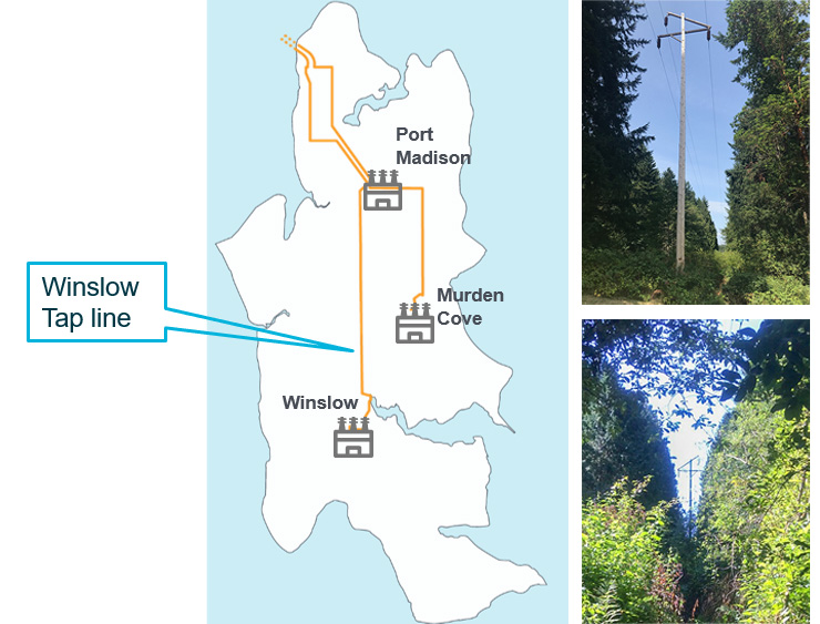 A map with two photos of wooden transmission poles